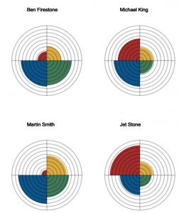 Team Profile 4 colors